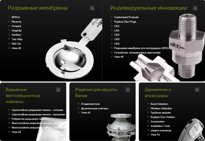 Elfab products