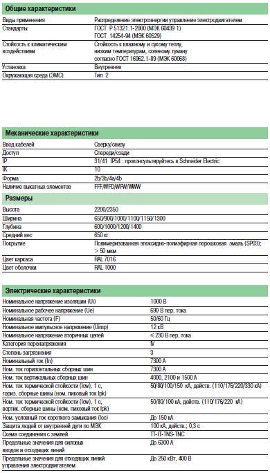 Технические характеристики Schneider Electric Okken