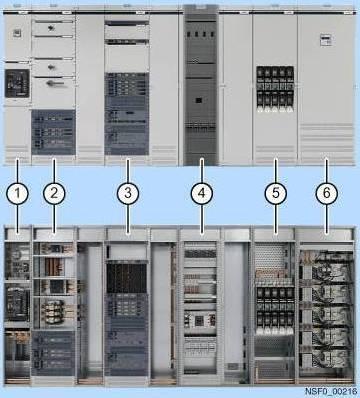 Варианты установки оборудования в Siemens SIVACON S8