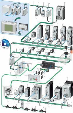 Схема коммутации шкафа с системаой SmartWire-DT