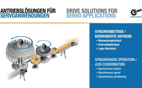 NORD drive solutions