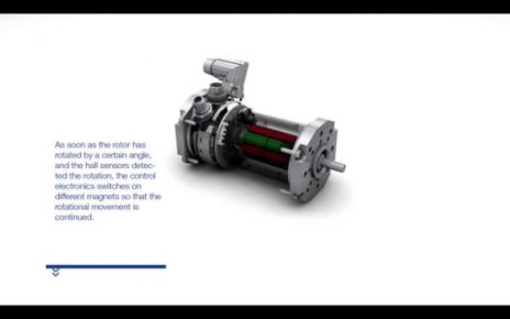 AMETEK Brushless DC Motor BG 75