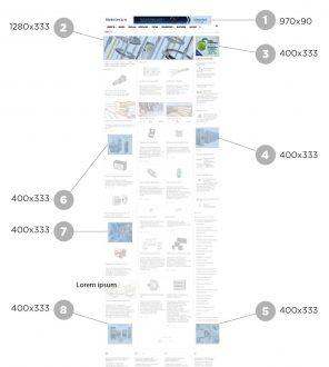 Размещение рекламы на Netelectro