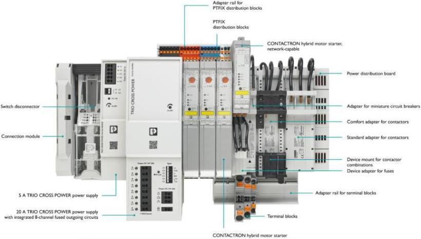 CrossPowerSystem Phoenix Contact